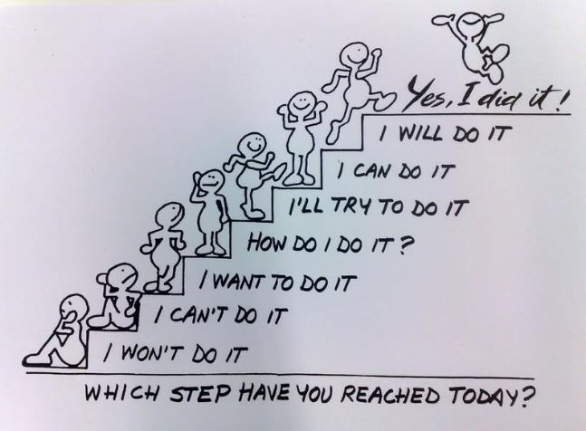 Which step